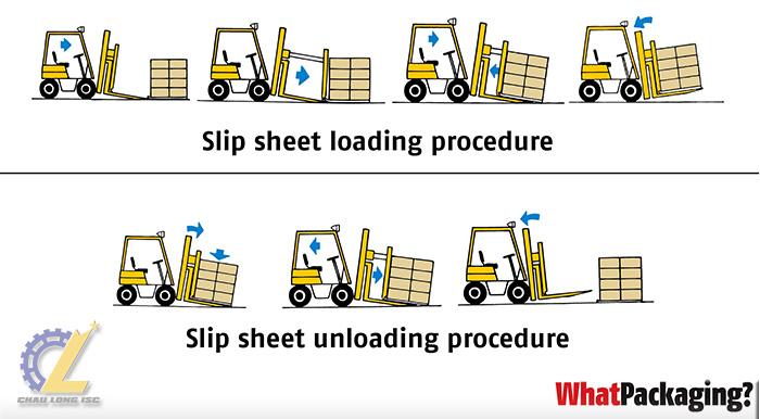 Slip Sheet giấy